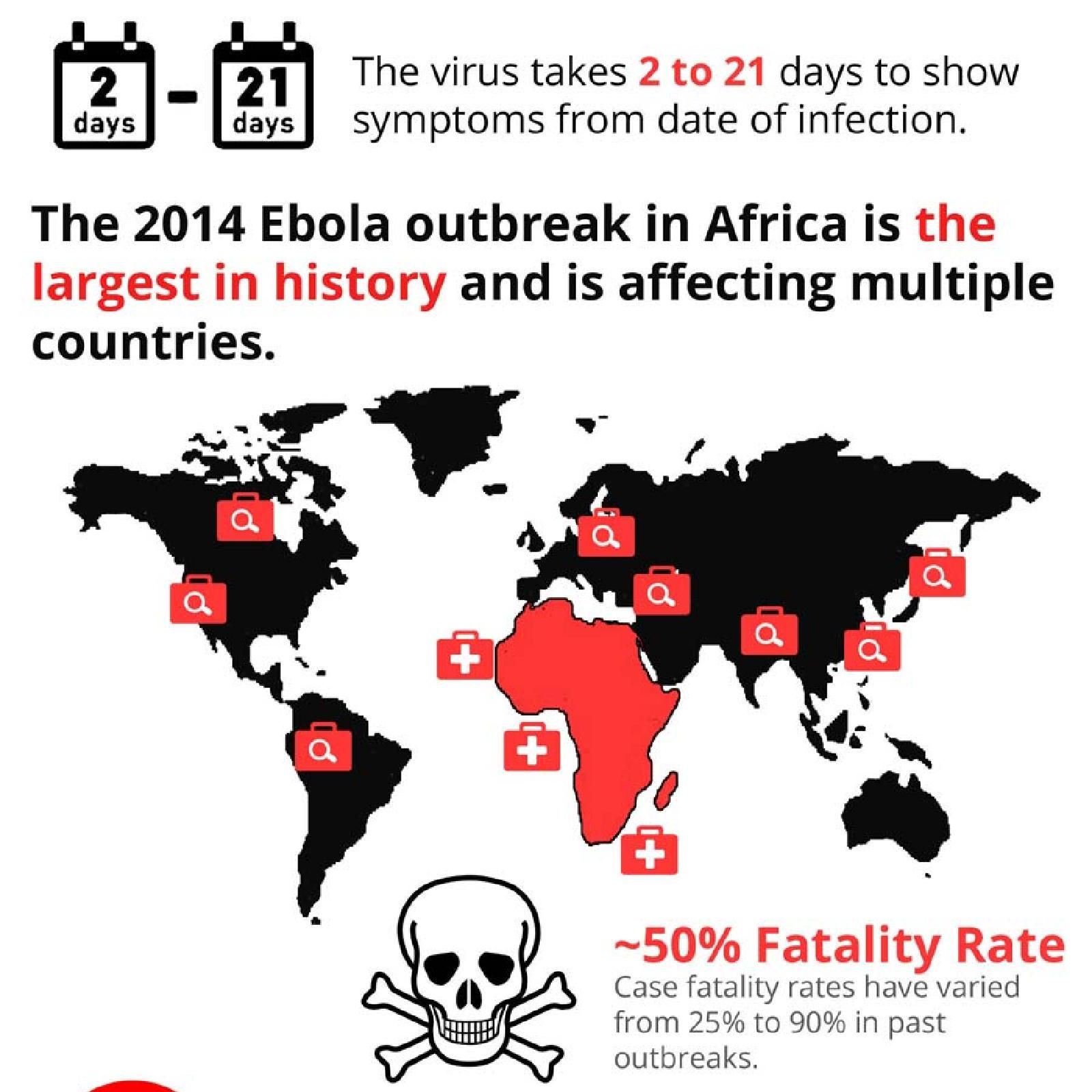 """BioMedicalWasteSolutions - """"What's Ebola? In just a few ..."""