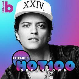 Billboard Hot 100 Breakdown (February 2018)