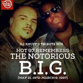 THE NOTORIOUS BIG TRIBUTE MIX 3-9-16